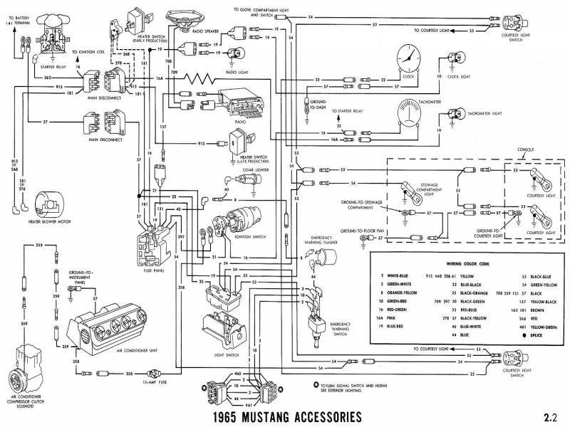 turn signal wiring diagram on a 65 mustang