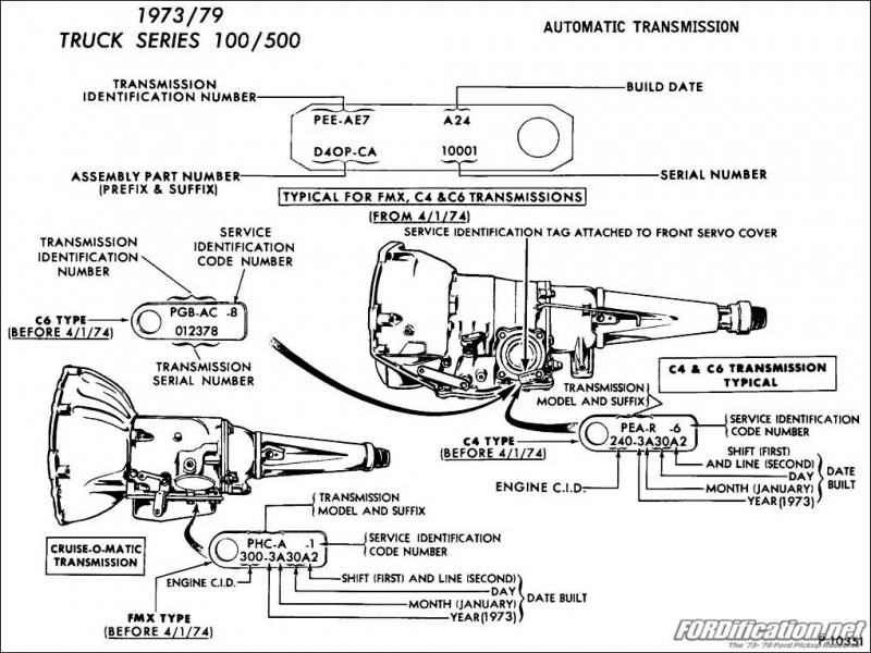 1975 Chevy Truck Transmission Diagram - Wiring Forums