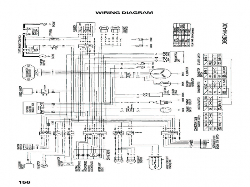 Marvellous Honda Rubicon Wiring Diagram Pictures Best
