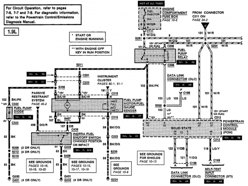 Marvelous 1999 Ford Escort Wiring Diagram Contemporary Best