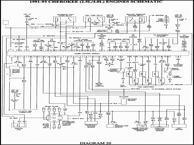jeep zj wiring diagram 35 1994 jeep cherokee wiring diagram wiring diagram list  35 1994 jeep cherokee wiring diagram
