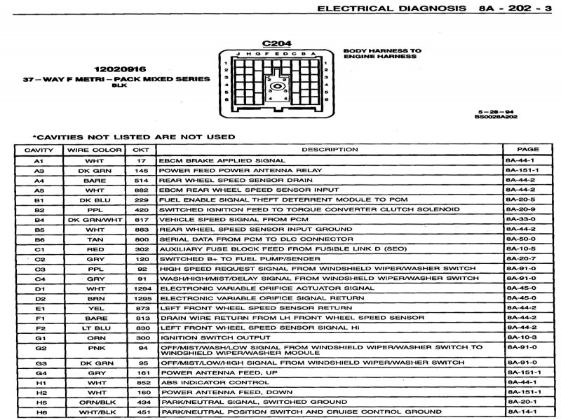 Or You Are A Trainee Maybe Even Who Simply Want To Know Regarding 1994 Buick Roadmaster Wiring Diagrams: 1994 Buick Roadmaster Wiring Diagram At Anocheocurrio.co