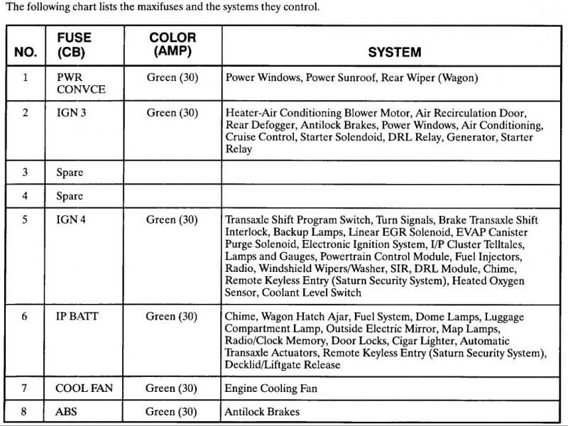 1996 saturn sl2 wiring diagram 97 saturn sl2 wiring diagram