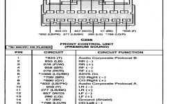 1997 Ford Expedition Stereo Wiring Diagram – Gooddy