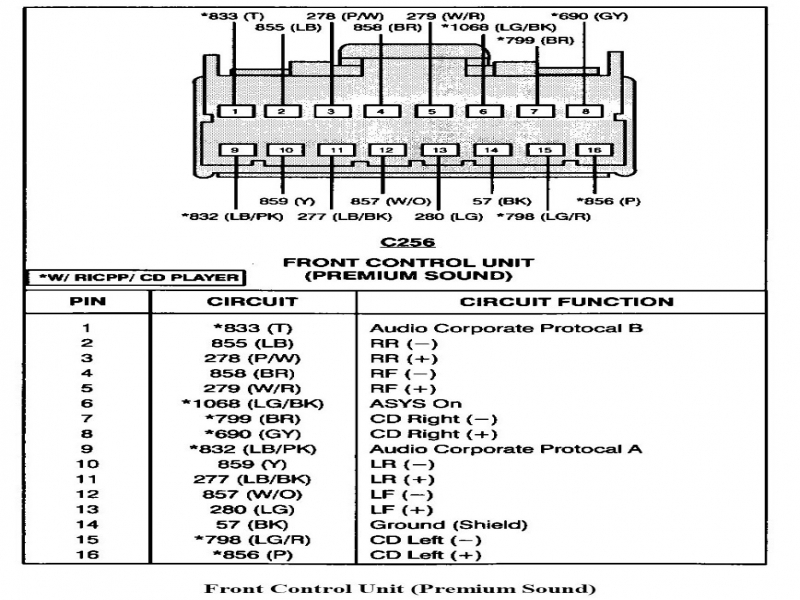 Ford    Factory    Stereo       Wiring       Diagram        Wiring    Forums
