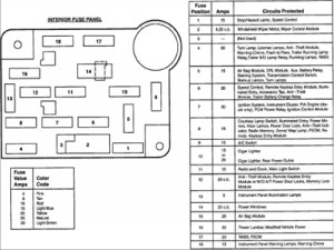 2004 Ford F 250 Econoline Van Fuse Box Diagram  Wiring Forums