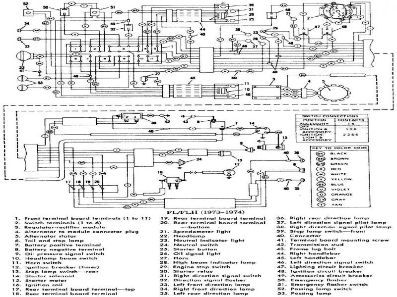 Attractive 1995 Softail 80cc Battery Diagram Composition - Wiring ...