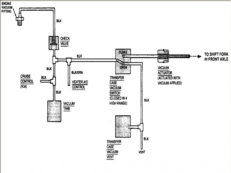 2000 Chevy S10 Blazer Vacuum Diagram  Wiring Forums