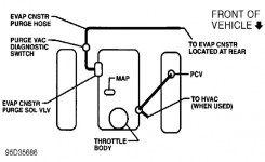 1997 S-10 Blazer Vacuum Diagram – Blazer Forum – Chevy Blazer Forums