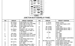 1998 Ford F150 Fuse Box. 1998. Wiring Diagrams Instruction