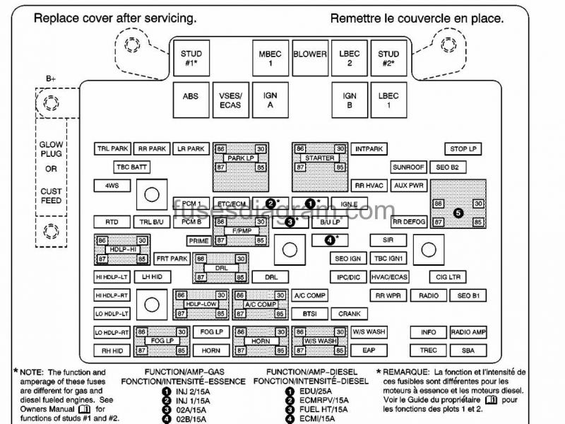 1998 Chevy Blazer Fuse Box Diagram