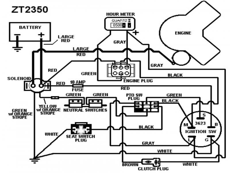 Intek Briggs And Stratton Wiring Diagram  Wiring Forums