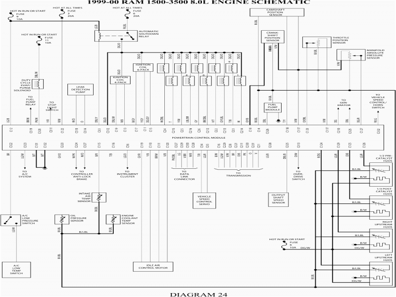 1999 Dodge Ram Radio Wiring Diagram  Wiring Forums