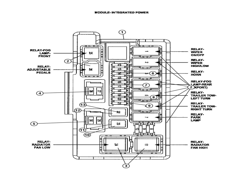 Cool 2001 Jeep Cherokee Engine Diagram 13 Bbh Zionsnowboards De U2022 Wiring Cloud Staixuggs Outletorg