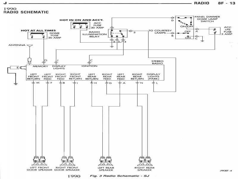 2000 Jeep Grand Cherokee Radio Wiring Diagram  Wiring Forums