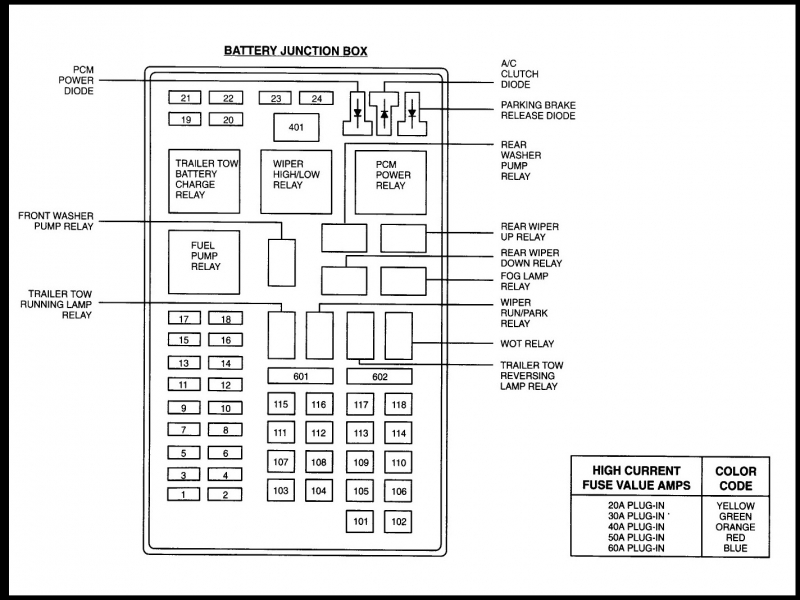 2001 ford expedition fuse panel diagram
