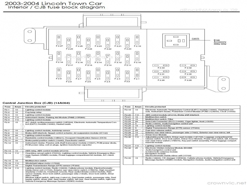 2001 Lincoln Ls Fuse Box Diagram  Wiring Forums