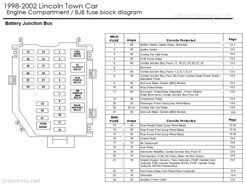 97 lincoln town car electrical diagram wiring forums 2001 town car fuse box 2001 wiring diagrams instruction size 800 x 600 px source crownvic cheapraybanclubmaster Gallery