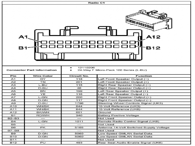 Diagram  2006 Chevy Silverado Audio Wiring Diagram Full