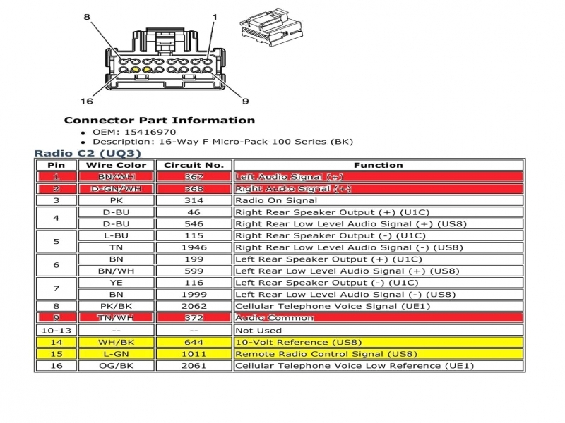 stereo wiring diagram for 2003 chevy silverado  1992 jeep