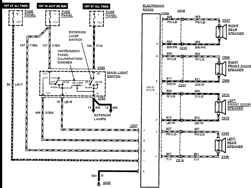 2002 Ford Explorer Sport Trac Radio Wiring Diagram - Wiring ...  Explorer Radio Wiring Diagram on