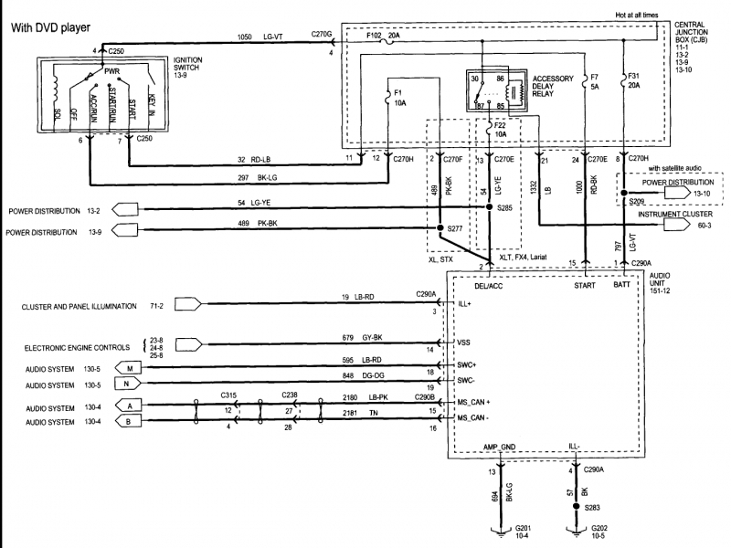ignition wiring diagram for 2006 f150 2005 ford f 150 electrical diagram - wiring forums #3