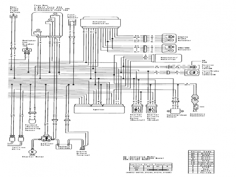 2005 Kawasaki Brute Force 750 Wiring Diagram  Wiring Forums
