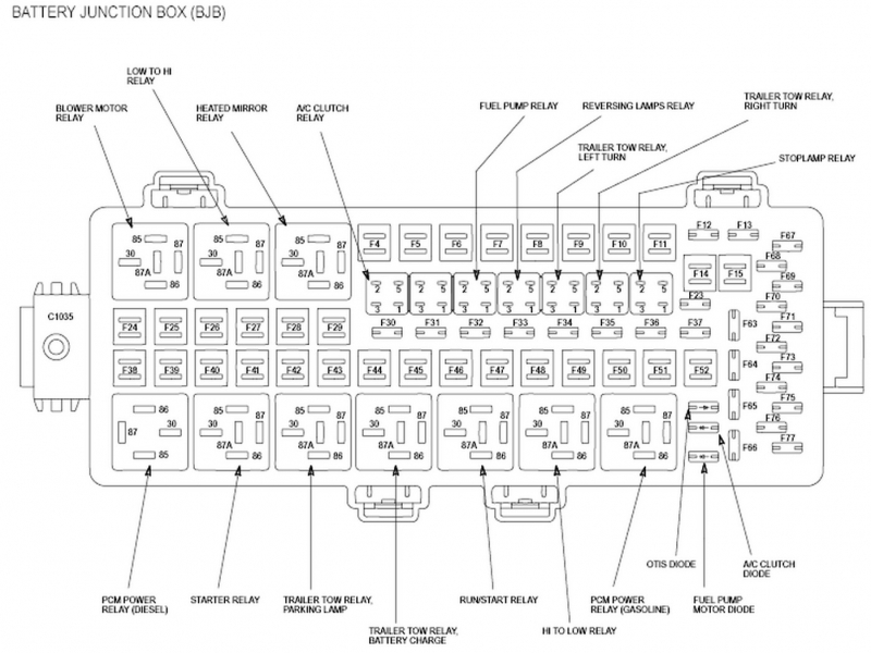 2003 F250 Super Duty Fuse Box Diagram  Wiring Forums