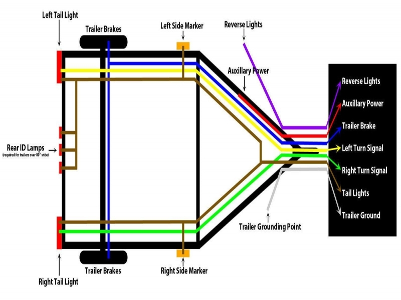 4 Wire Trailer Wiring Diagram For Lights  Wiring Forums