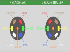 7 Blade Trailer Connector Wiring Diagram For Chevrolet