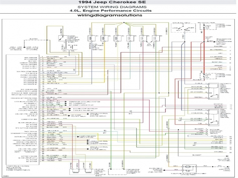 1994 Jeep Grand Cherokee Wiring Diagram