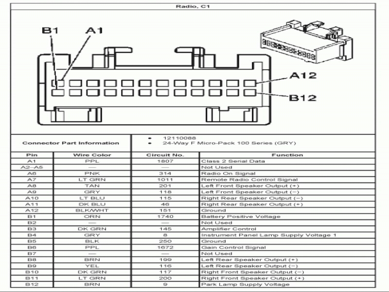 2007 Chevrolet Avalanche Fuse Diagram All Wiring Diagramrh78drkovrodende: 2007 Chevrolet Avalanche Wiring Diagram At Cicentre.net