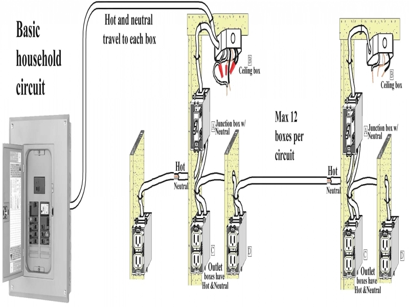 Home Electrical Wiring Diagram Maker : Basic electrical wiring diagram maker nema l stuning