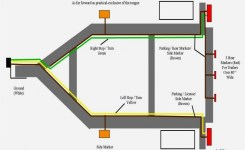 Boat Trailer Wiring Diagram Wiring Diagram Collection Koreasee