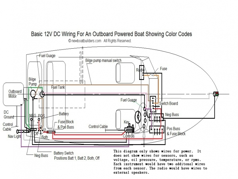 Boat Wiring Diagrams Schematics Also 12 Volt Led Light  Wiring Forums