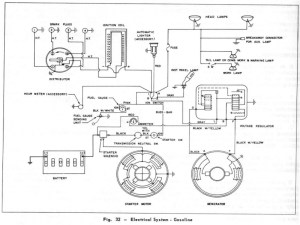 Breathtaking Massey Ferguson 50 Wiring Diagram Gallery  Wiring  Wiring Forums