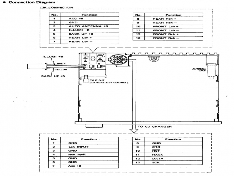 Car Stereo Wiring Diagrams Color Code  Wiring Forums