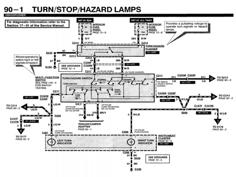 Ford F650 Turn Signal Wiring Diagram  Wiring Forums