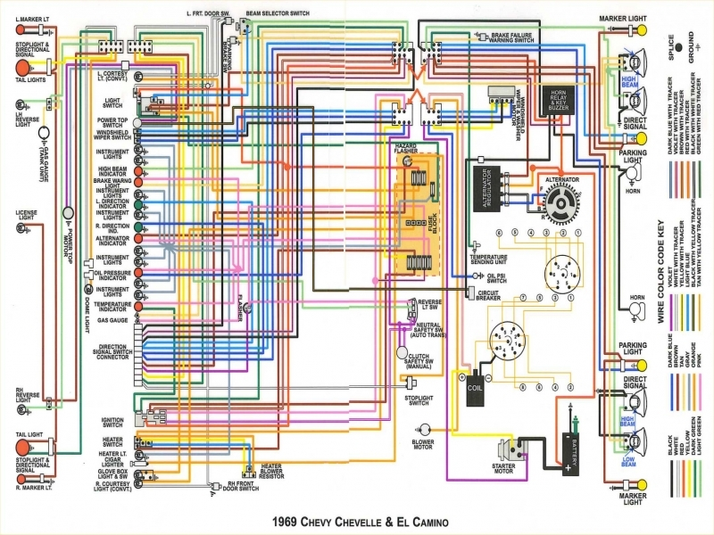 1971 Chevelle Starter Wiring Diagram - Wiring Forums