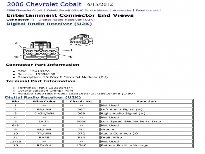 2007 chevy cobalt aftermarket stereo wiring harness wiring 2007 chevy cobalt window crank 2006 cobalt headlight wiring diagram best image 2018rhdiagramoceanodigitalus 2007 chevy cobalt aftermarket stereo wiring harness