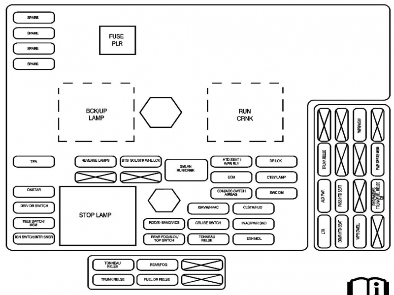 2010 Chevy Malibu Instrument Panel Fuse Box Diagram