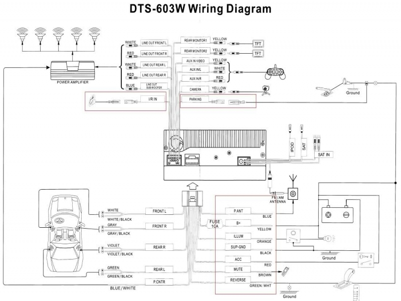 car stereo wiring diagram for 2001 chevy cavalier stereo wiring diagram for 86 chevy 2006 chevy trailblazer radio wiring diagram - wiring forums