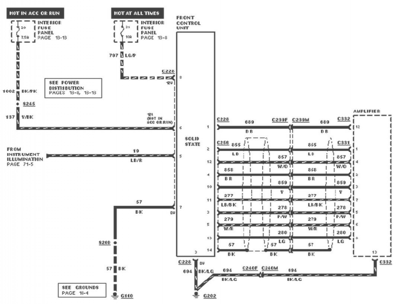 wiring diagram for 1999 ford explorer - free download wiring, Wiring diagram