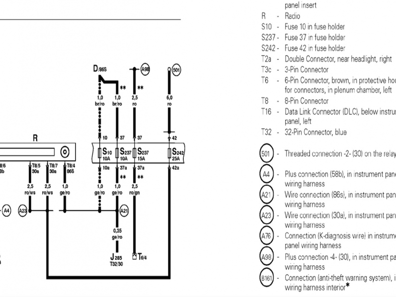 2005 Vw Jetta Radio Wiring Diagram