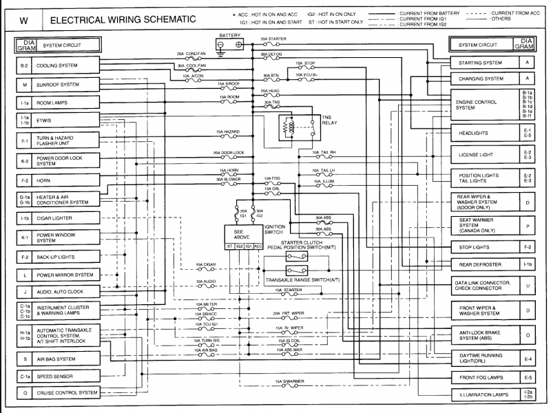Kia Amanti Infinity Stereo Wiring Diagram  Wiring Forums
