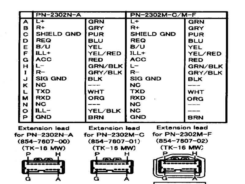 1995    Nissan    Pathfinder Wiring    Diagram     Wiring Forums
