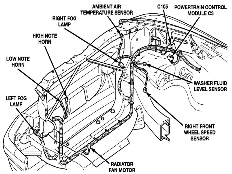 Dodge Dakota Wiring Diagrams/pin Outs/locations