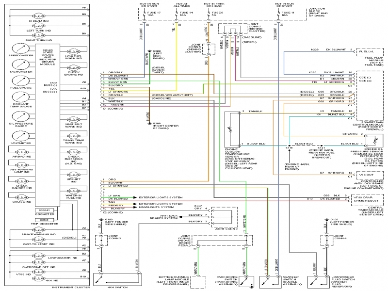 Unique Wiring Diagram 2005 Dodge Ram 1500 Diagram Wiring Diagram