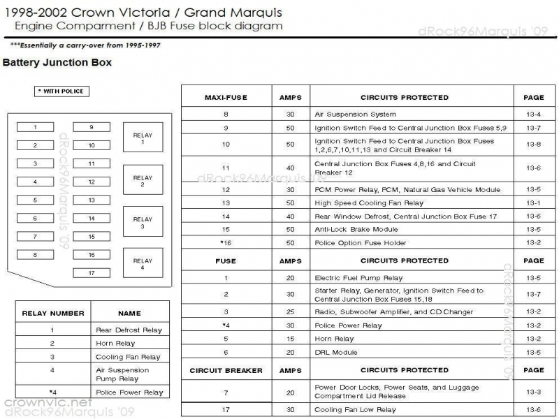 92 Crown Vic Fuse Box - Female Jack Wiring Diagram for Wiring Diagram  SchematicsWiring Diagram Schematics