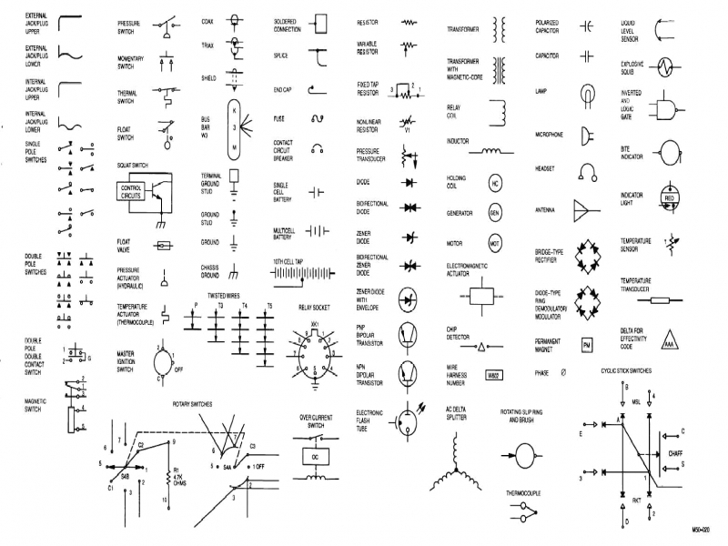 ladder diagram electrical symbols chart